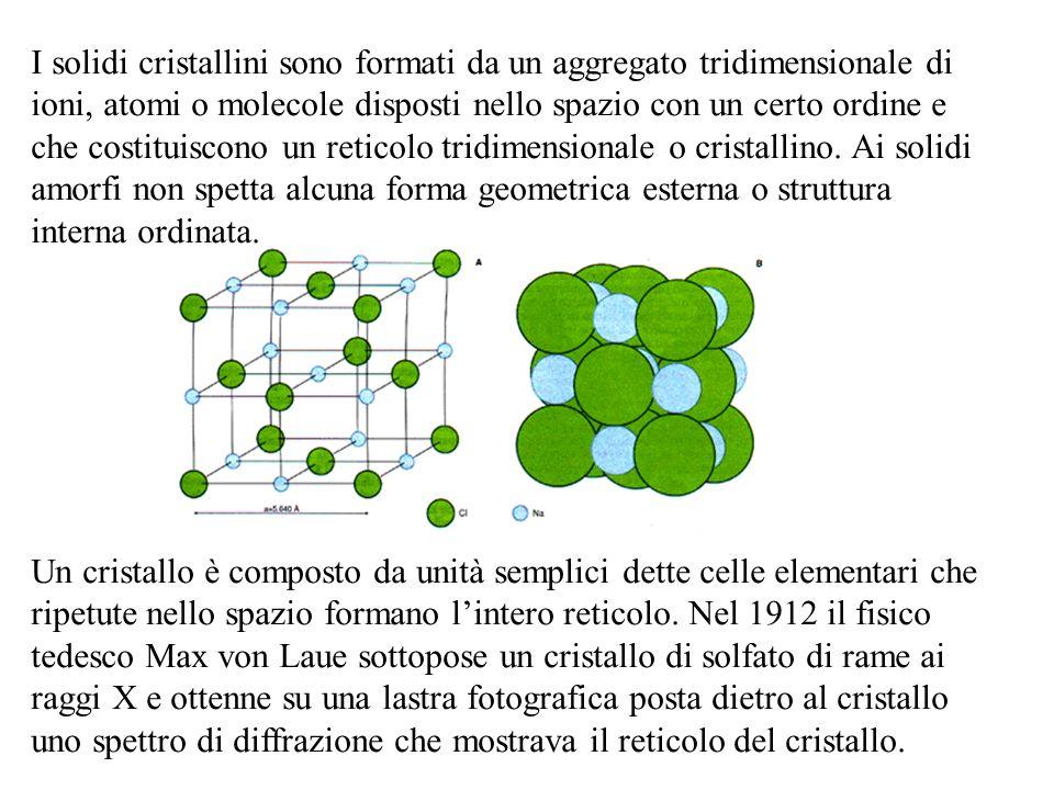 La disposizione regolare delle particelle nelle tre dimensioni dello spazio determina una forma geometrica caratteristica: il reticolo cristallino tipico di ogni specie mineralogica.