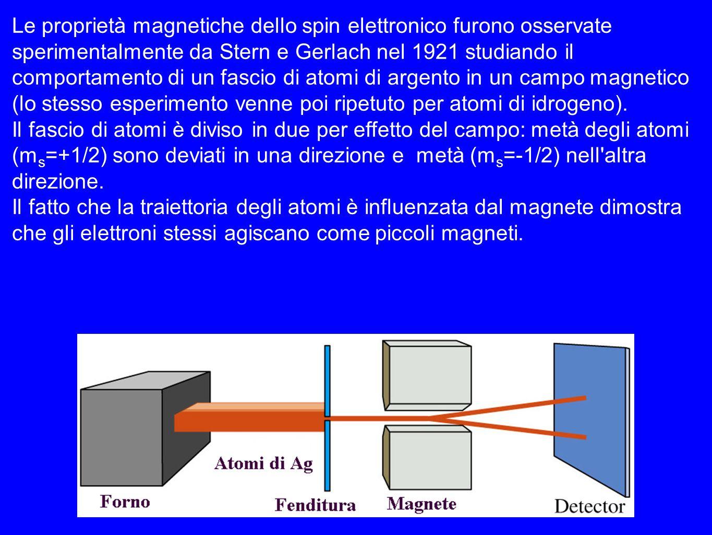 Le proprietà magnetiche dello spin elettronico furono osservate sperimentalmente da Stern e Gerlach nel 1921 studiando il comportamento di un fascio d