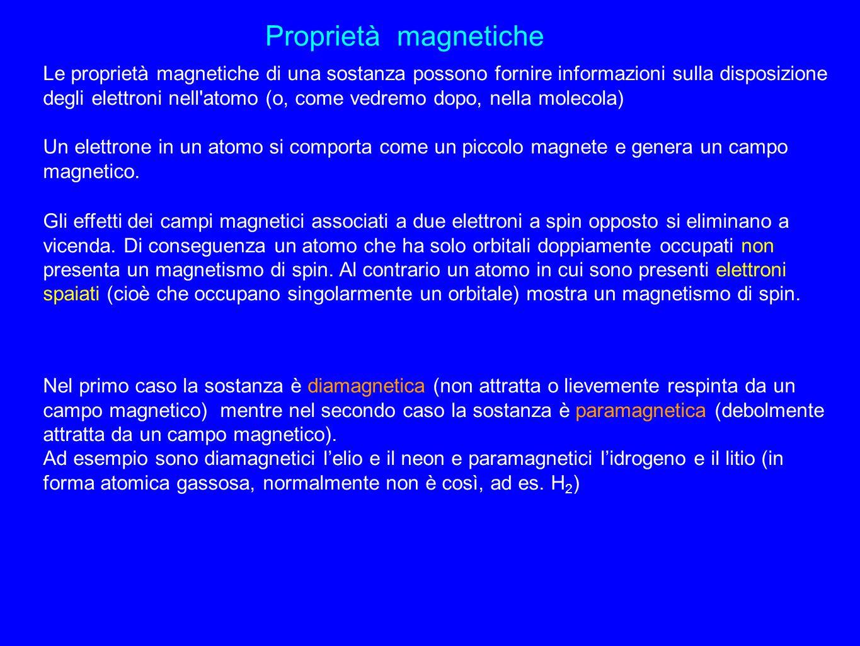 Proprietà magnetiche Le proprietà magnetiche di una sostanza possono fornire informazioni sulla disposizione degli elettroni nell'atomo (o, come vedre