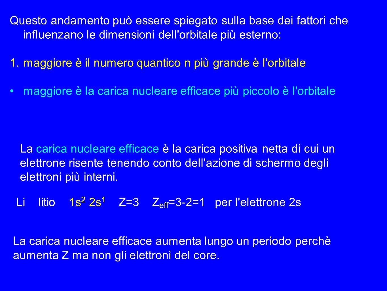 Questo andamento può essere spiegato sulla base dei fattori che influenzano le dimensioni dell'orbitale più esterno: 1.maggiore è il numero quantico n