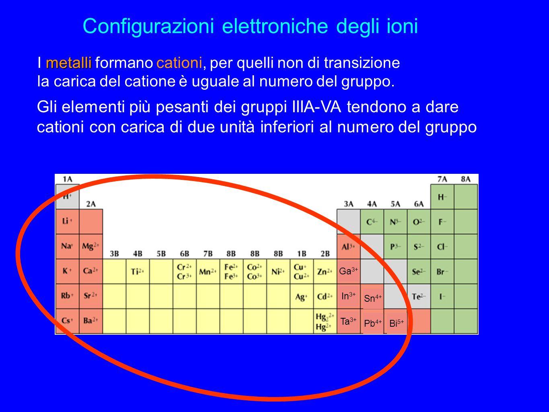 metalli I metalli formano cationi, per quelli non di transizione la carica del catione è uguale al numero del gruppo. Pb 4+ Sn 4+ Bi 5+ Configurazioni