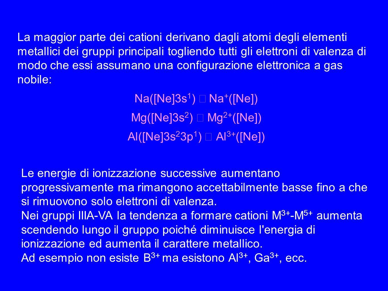 La maggior parte dei cationi derivano dagli atomi degli elementi metallici dei gruppi principali togliendo tutti gli elettroni di valenza di modo che