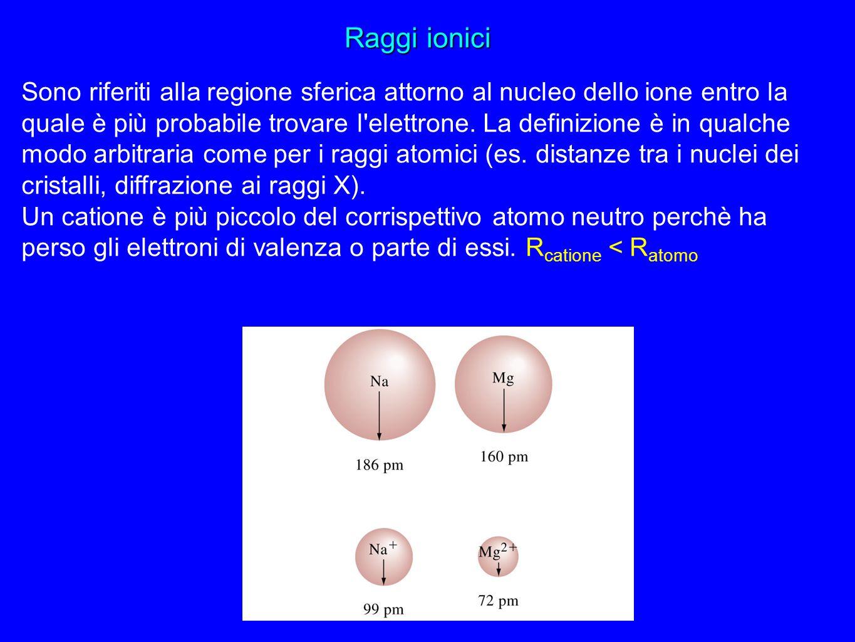 Raggi ionici Sono riferiti alla regione sferica attorno al nucleo dello ione entro la quale è più probabile trovare l'elettrone. La definizione è in q