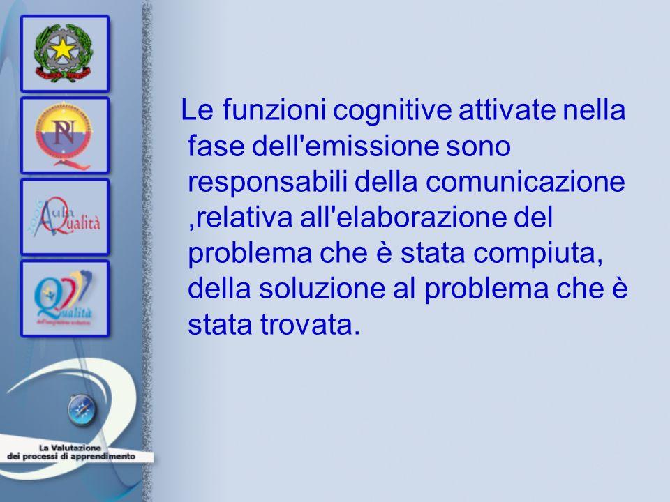 Le funzioni cognitive attivate nella fase dell'emissione sono responsabili della comunicazione,relativa all'elaborazione del problema che è stata comp