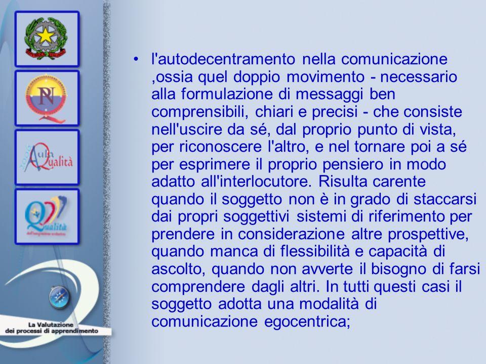 l'autodecentramento nella comunicazione,ossia quel doppio movimento - necessario alla formulazione di messaggi ben comprensibili, chiari e precisi - c