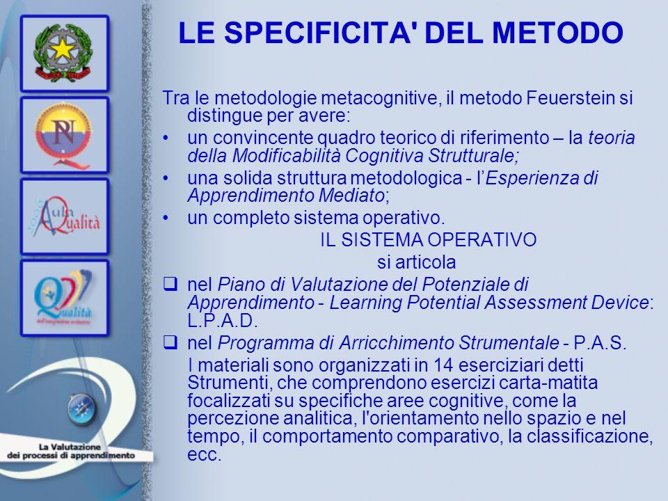 LE SPECIFICITA' DEL METODO Tra le metodologie metacognitive, il metodo Feuerstein si distingue per avere: un convincente quadro teorico di riferimento