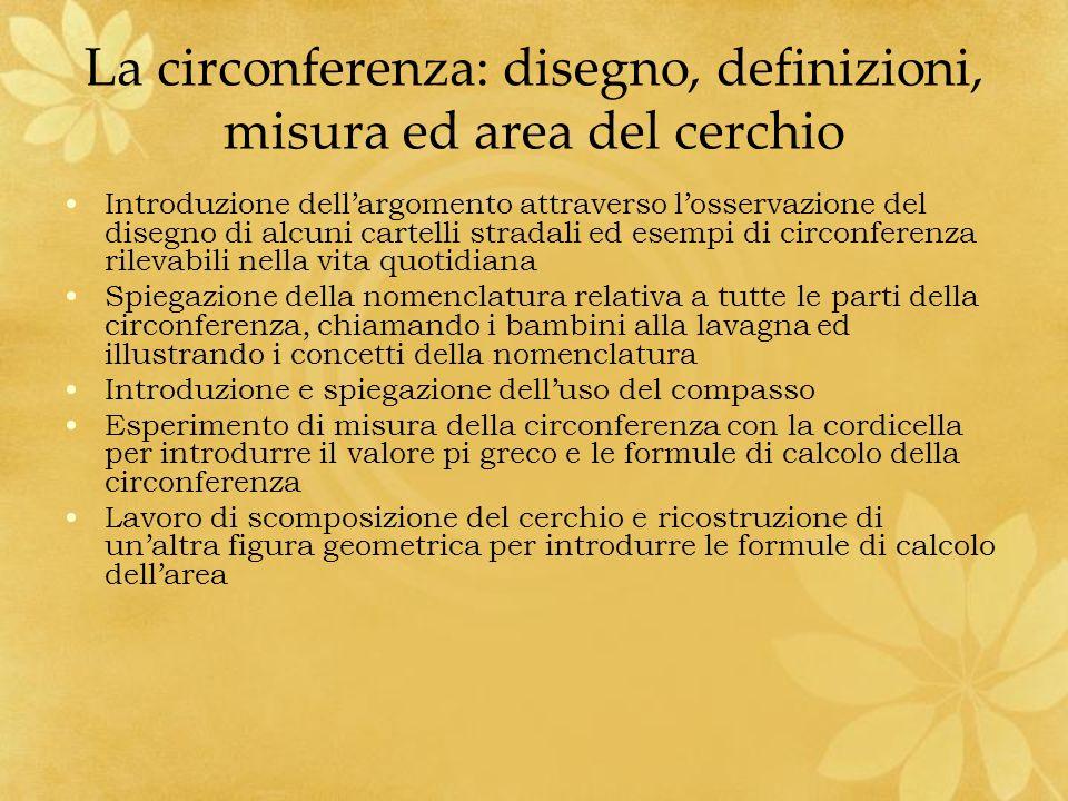 La circonferenza: disegno, definizioni, misura ed area del cerchio Introduzione dellargomento attraverso losservazione del disegno di alcuni cartelli