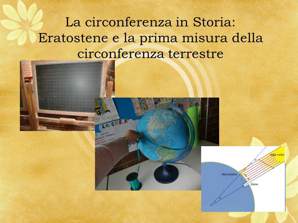 La circonferenza in Storia: Eratostene e la prima misura della circonferenza terrestre
