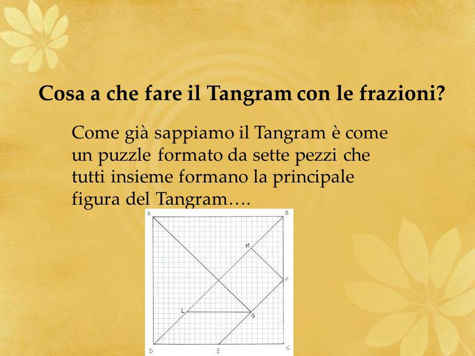 Cosa a che fare il Tangram con le frazioni? Come già sappiamo il Tangram è come un puzzle formato da sette pezzi che tutti insieme formano la principa
