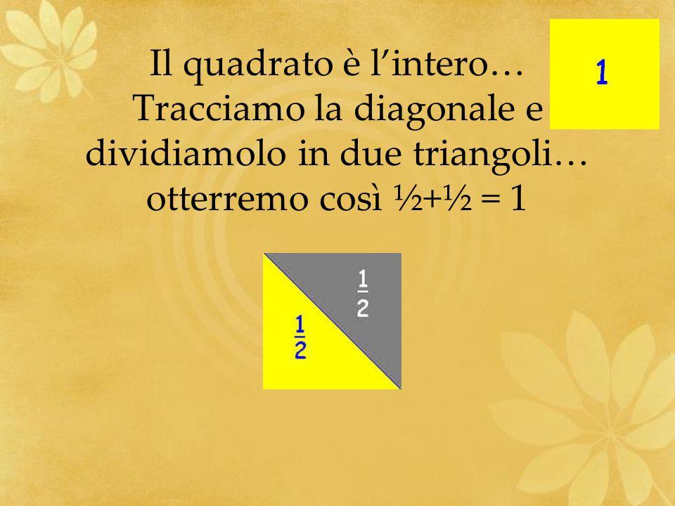 Il quadrato è lintero… Tracciamo la diagonale e dividiamolo in due triangoli… otterremo così ½+½ = 1