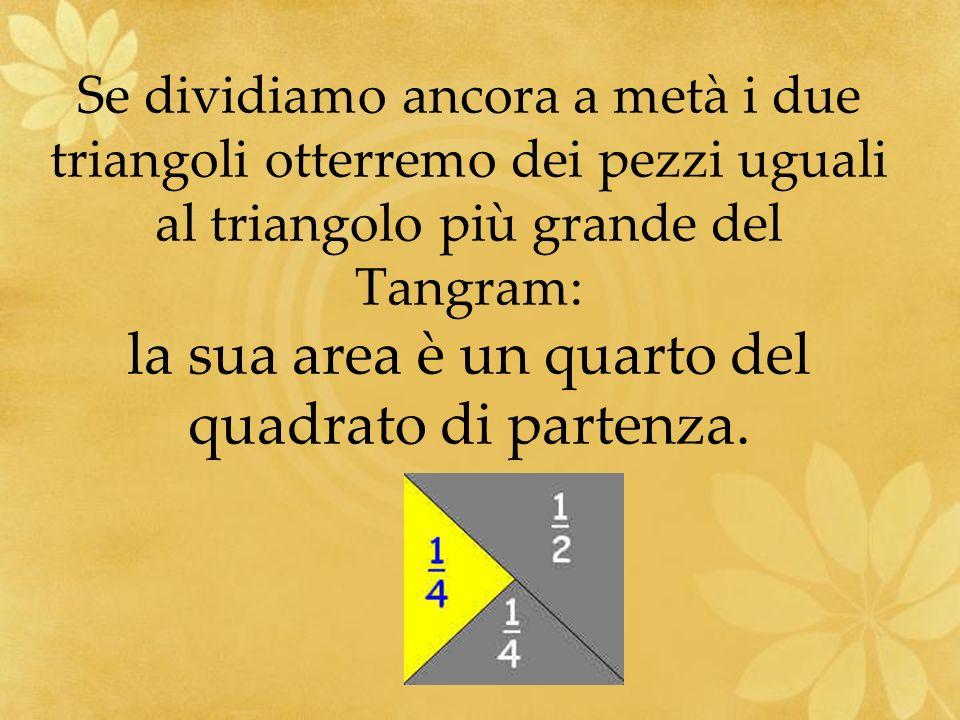Se dividiamo ancora a metà i due triangoli otterremo dei pezzi uguali al triangolo più grande del Tangram: la sua area è un quarto del quadrato di par