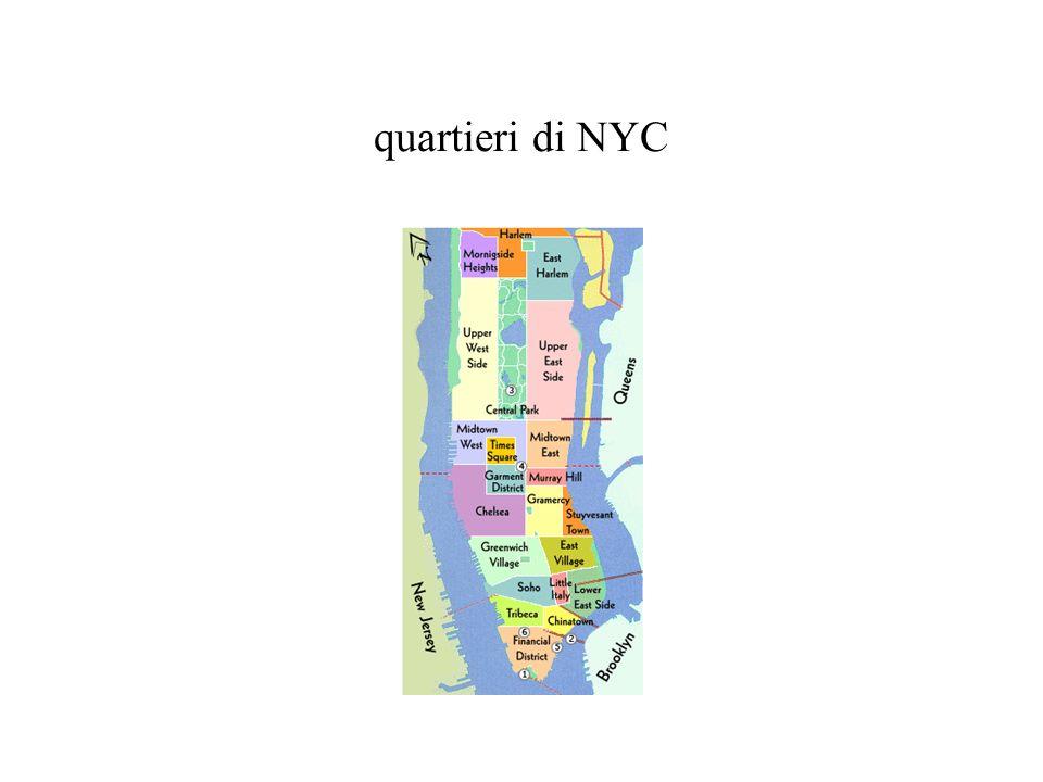 quartieri di NYC