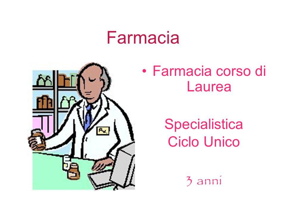 Farmacia Farmacia corso di Laurea Specialistica Ciclo Unico 3 anni