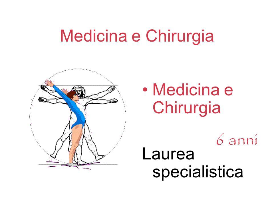 Medicina e Chirurgia Laurea specialistica 6 anni