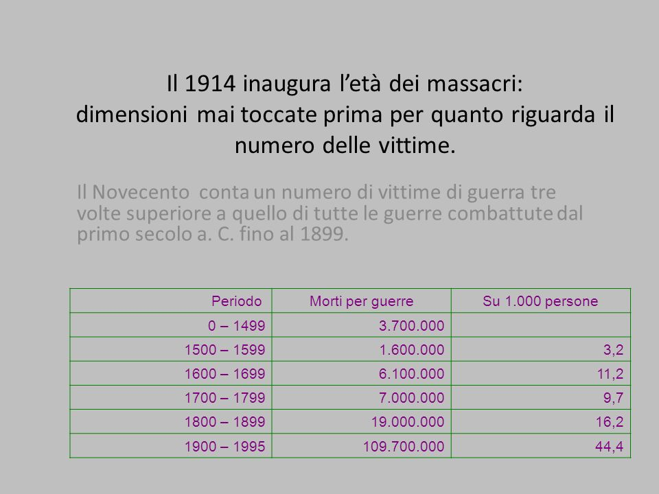 Il 1914 inaugura letà dei massacri: dimensioni mai toccate prima per quanto riguarda il numero delle vittime. Il Novecento conta un numero di vittime