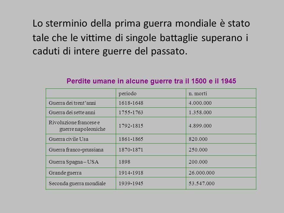 Lo sterminio della prima guerra mondiale è stato tale che le vittime di singole battaglie superano i caduti di intere guerre del passato. periodon. mo