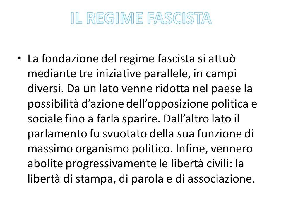 La fondazione del regime fascista si attuò mediante tre iniziative parallele, in campi diversi. Da un lato venne ridotta nel paese la possibilità dazi