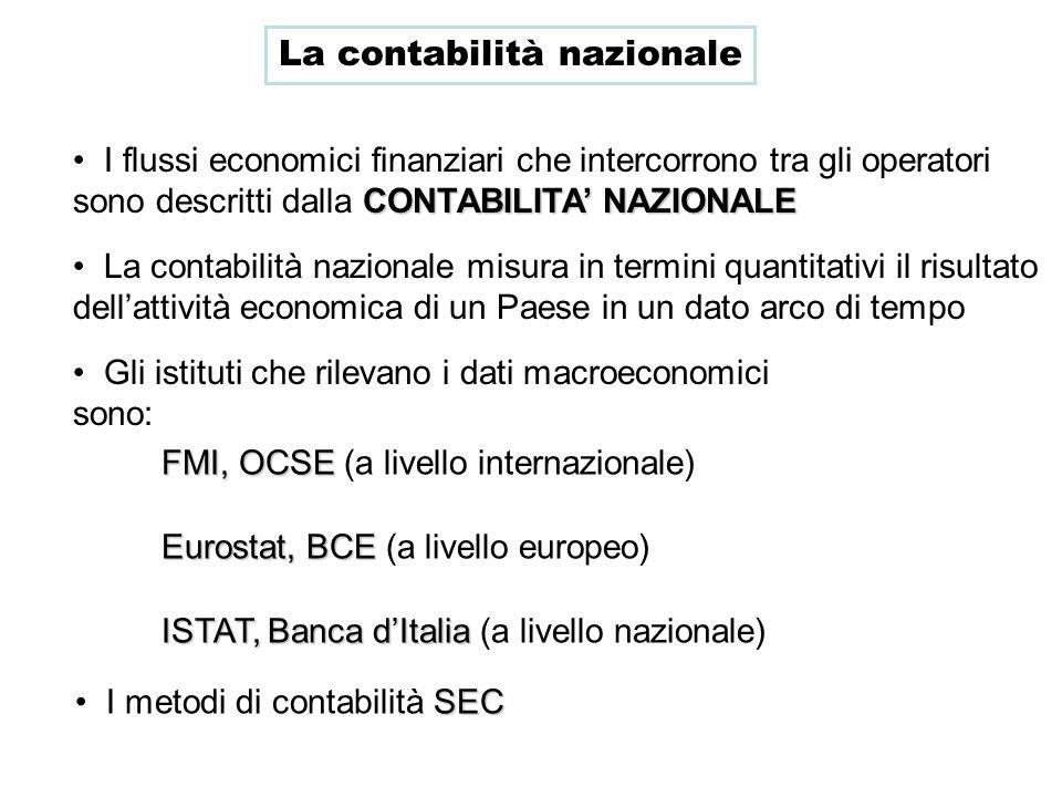 La contabilità nazionale CONTABILITA NAZIONALE I flussi economici finanziari che intercorrono tra gli operatori sono descritti dalla CONTABILITA NAZIO