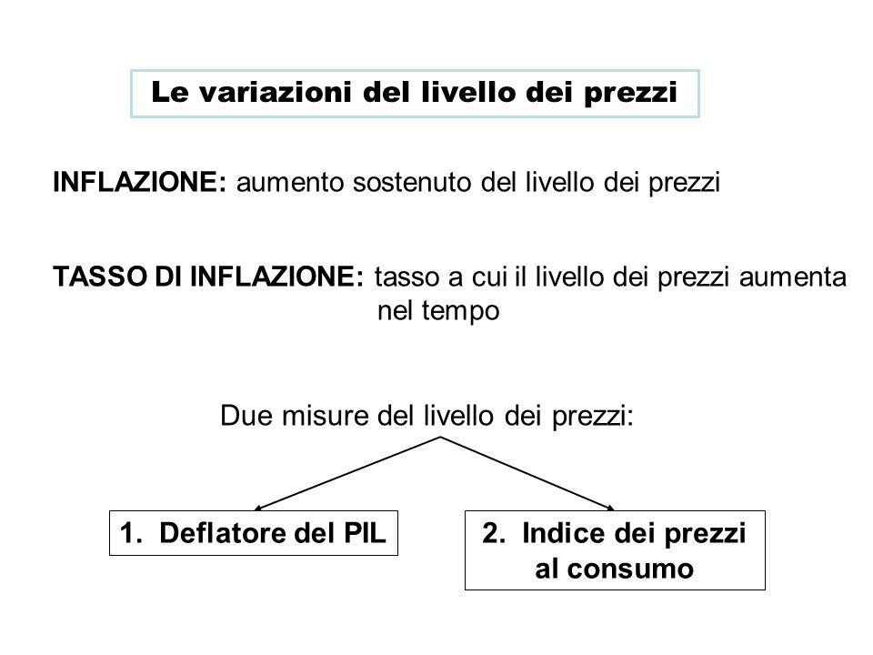 Le variazioni del livello dei prezzi INFLAZIONE: aumento sostenuto del livello dei prezzi TASSO DI INFLAZIONE: tasso a cui il livello dei prezzi aumen
