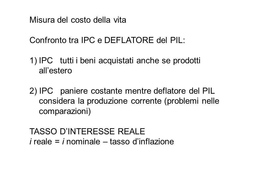 Misura del costo della vita Confronto tra IPC e DEFLATORE del PIL: 1)IPC tutti i beni acquistati anche se prodotti allestero 2) IPC paniere costante m