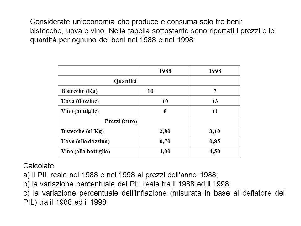Considerate uneconomia che produce e consuma solo tre beni: bistecche, uova e vino. Nella tabella sottostante sono riportati i prezzi e le quantità pe