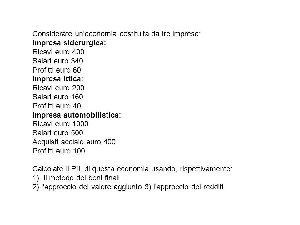 Considerate uneconomia costituita da tre imprese: Impresa siderurgica: Ricavi euro 400 Salari euro 340 Profitti euro 60 Impresa ittica: Ricavi euro 20