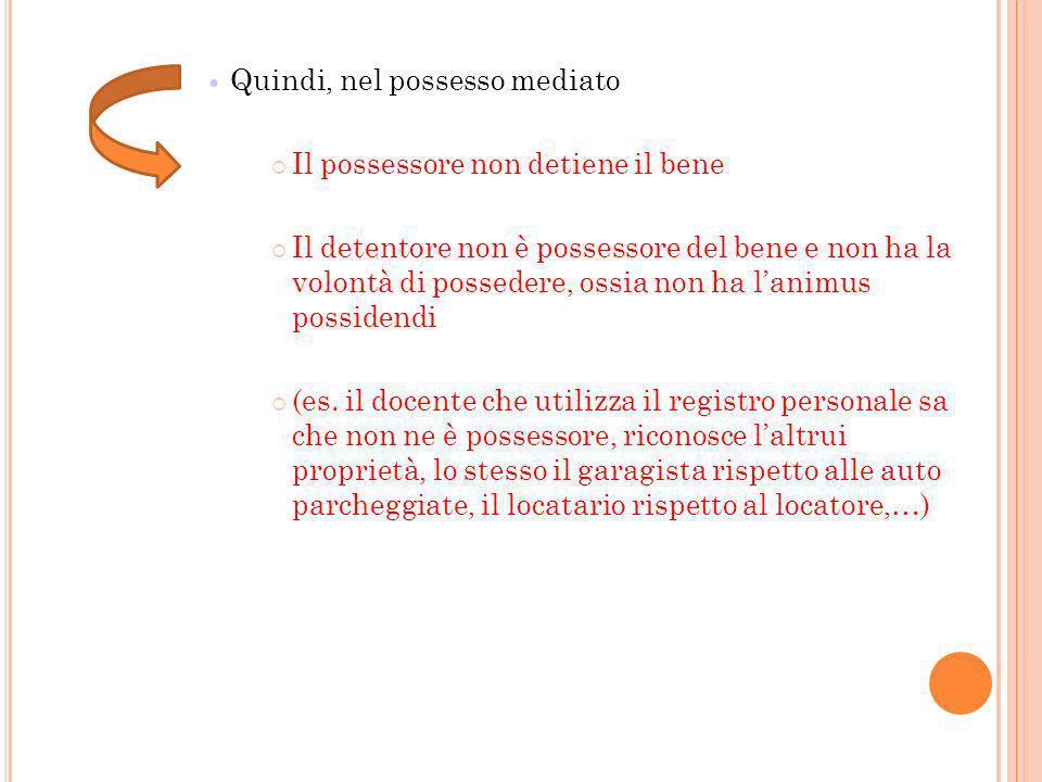 Quindi, nel possesso mediato Il possessore non detiene il bene Il detentore non è possessore del bene e non ha la volontà di possedere, ossia non ha l