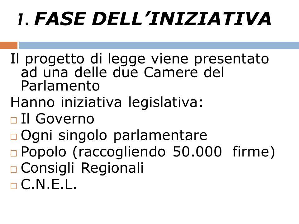 1. FASE DELLINIZIATIVA Il progetto di legge viene presentato ad una delle due Camere del Parlamento Hanno iniziativa legislativa: Il Governo Ogni sing