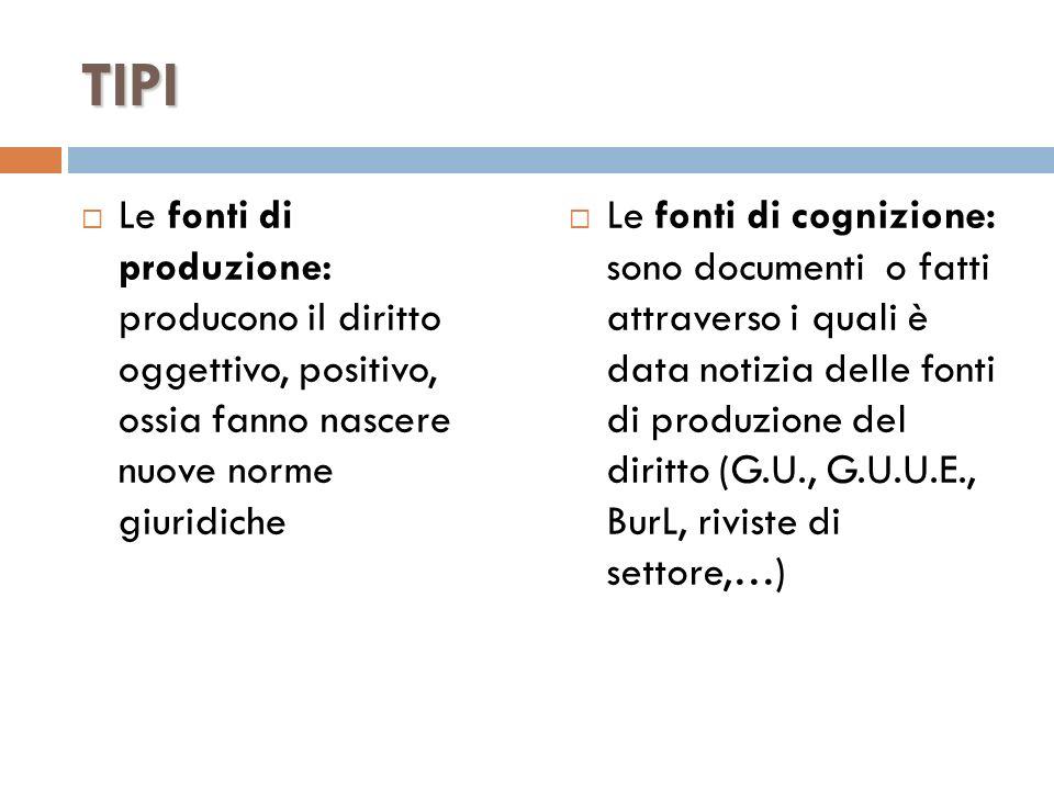 Fonti di produzione - si distinguono in: Fonti-atto: Documenti scritti Fonti-fatto: Fatti, comportamenti (es.