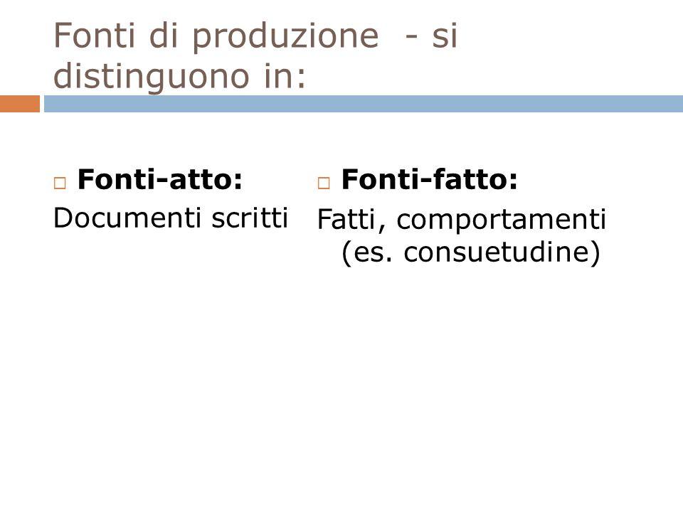 Fonti di produzione - si distinguono in: Fonti-atto: Documenti scritti Fonti-fatto: Fatti, comportamenti (es. consuetudine)