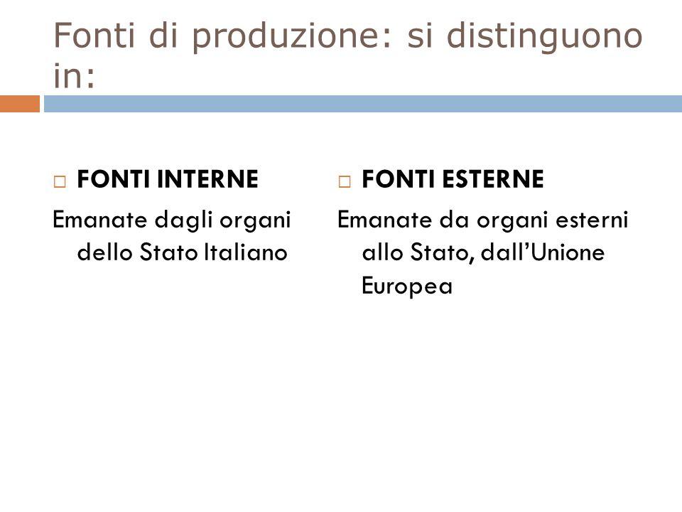 Fonti di produzione: si distinguono in: FONTI INTERNE Emanate dagli organi dello Stato Italiano FONTI ESTERNE Emanate da organi esterni allo Stato, da