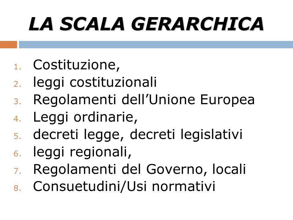 LA SCALA GERARCHICA 1. Costituzione, 2. leggi costituzionali 3. Regolamenti dellUnione Europea 4. Leggi ordinarie, 5. decreti legge, decreti legislati