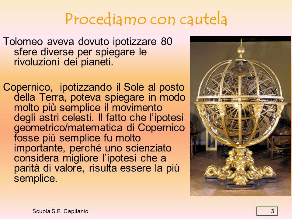 Scuola S.B. Capitanio 3 Procediamo con cautela Tolomeo aveva dovuto ipotizzare 80 sfere diverse per spiegare le rivoluzioni dei pianeti. Copernico, ip