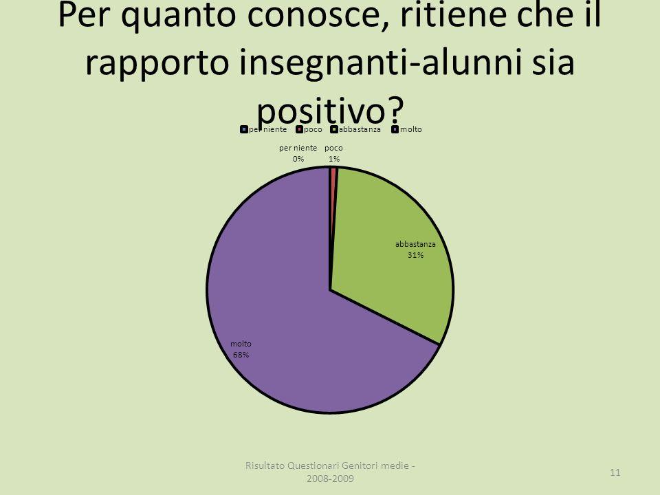 Per quanto conosce, ritiene che il rapporto insegnanti-alunni sia positivo.