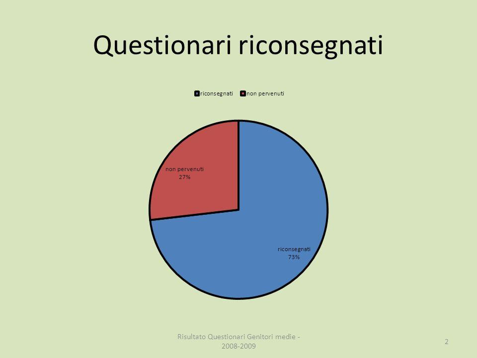 Questionari riconsegnati Risultato Questionari Genitori medie - 2008-2009 2
