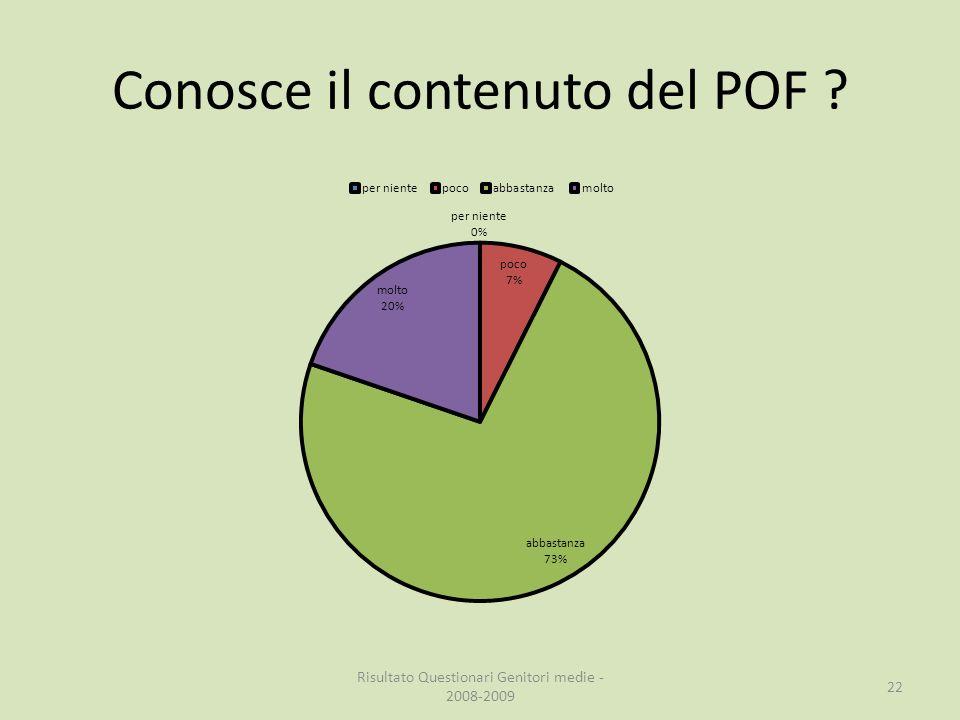 Conosce il contenuto del POF Risultato Questionari Genitori medie - 2008-2009 22