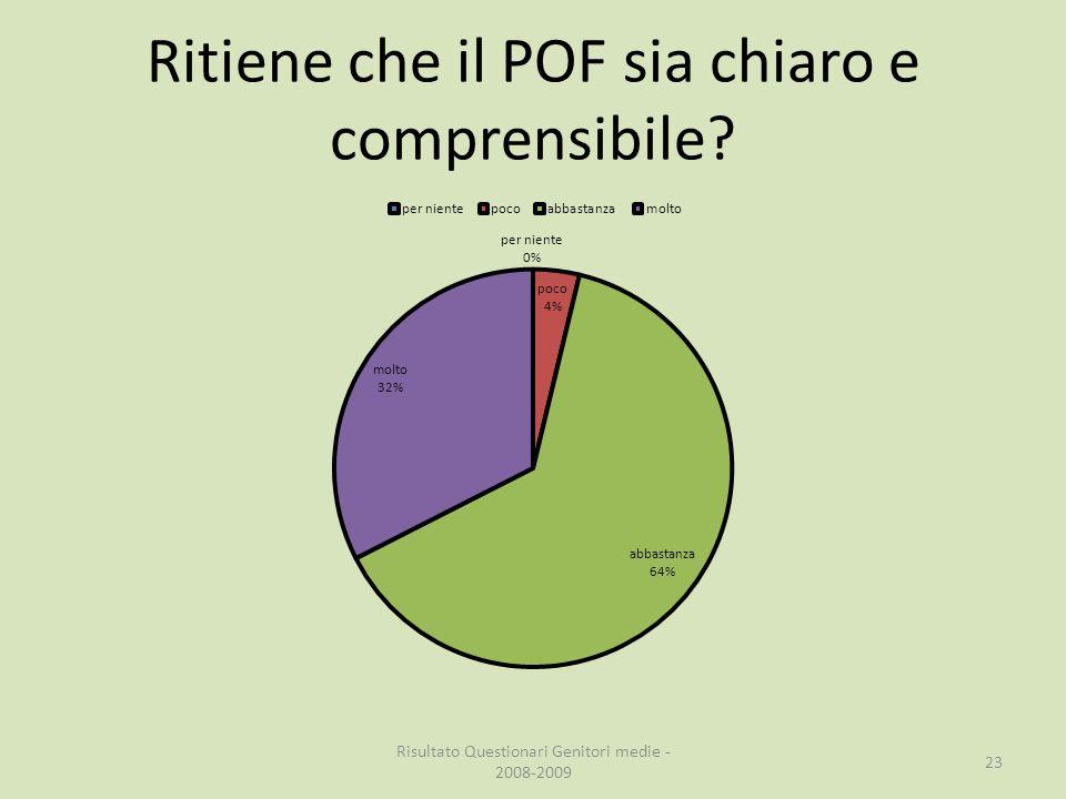 Ritiene che il POF sia chiaro e comprensibile? Risultato Questionari Genitori medie - 2008-2009 23
