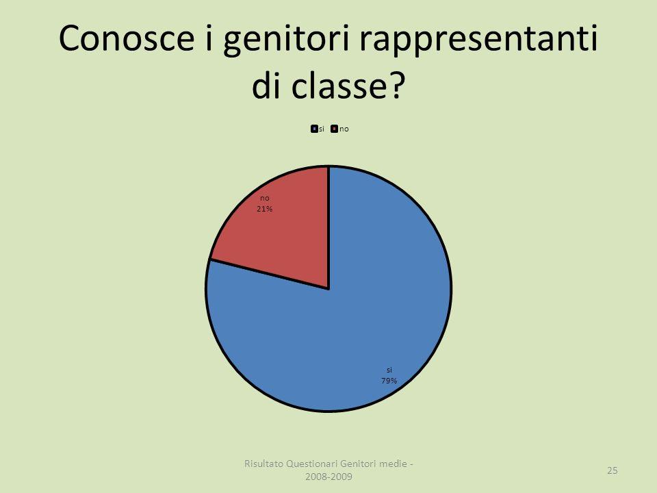 Conosce i genitori rappresentanti di classe Risultato Questionari Genitori medie - 2008-2009 25