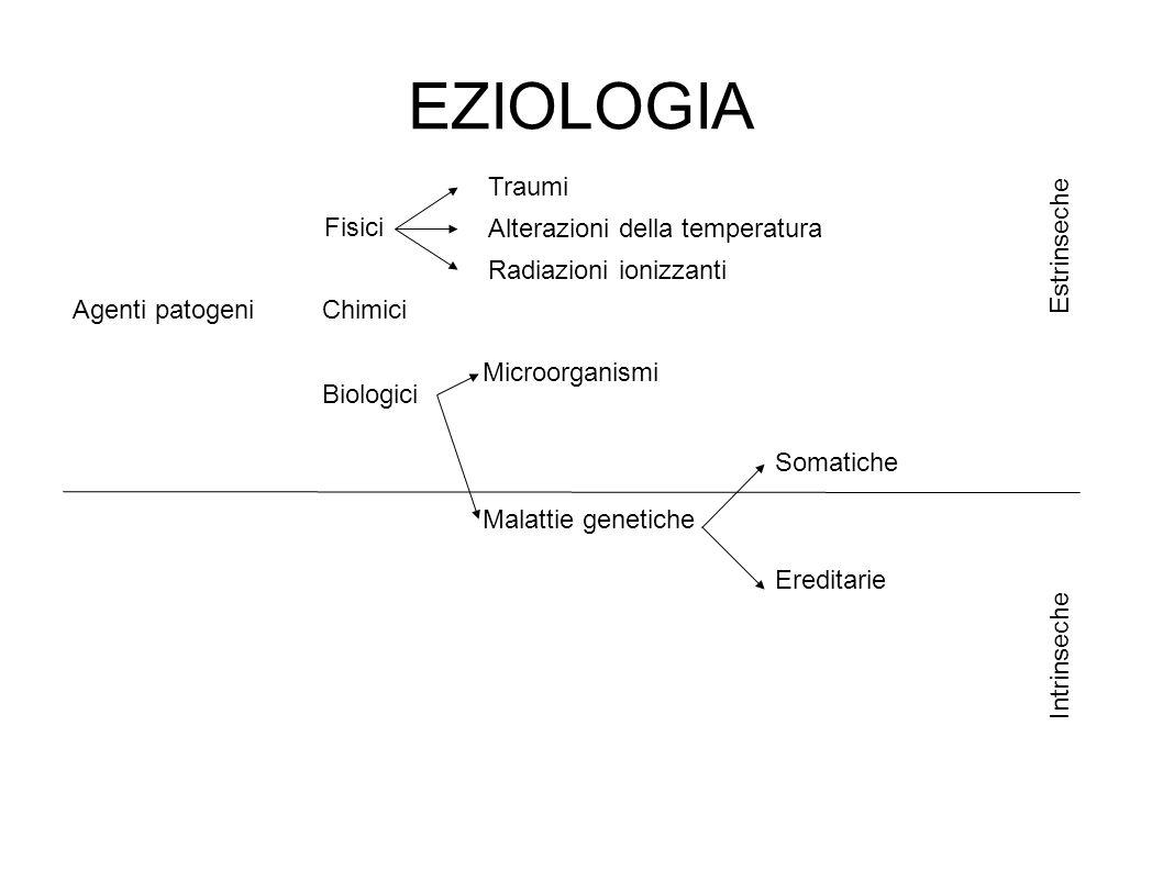 EZIOLOGIA Agenti patogeni Fisici Chimici Biologici Traumi Radiazioni ionizzanti Microorganismi Malattie genetiche Somatiche Ereditarie Alterazioni del