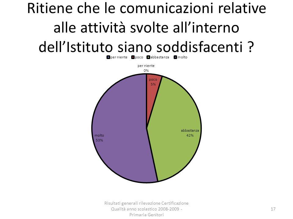 Ritiene che le comunicazioni relative alle attività svolte allinterno dellIstituto siano soddisfacenti .