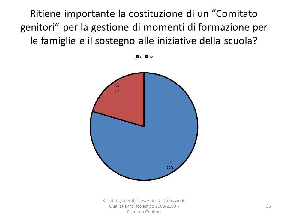Ritiene importante la costituzione di un Comitato genitori per la gestione di momenti di formazione per le famiglie e il sostegno alle iniziative della scuola.