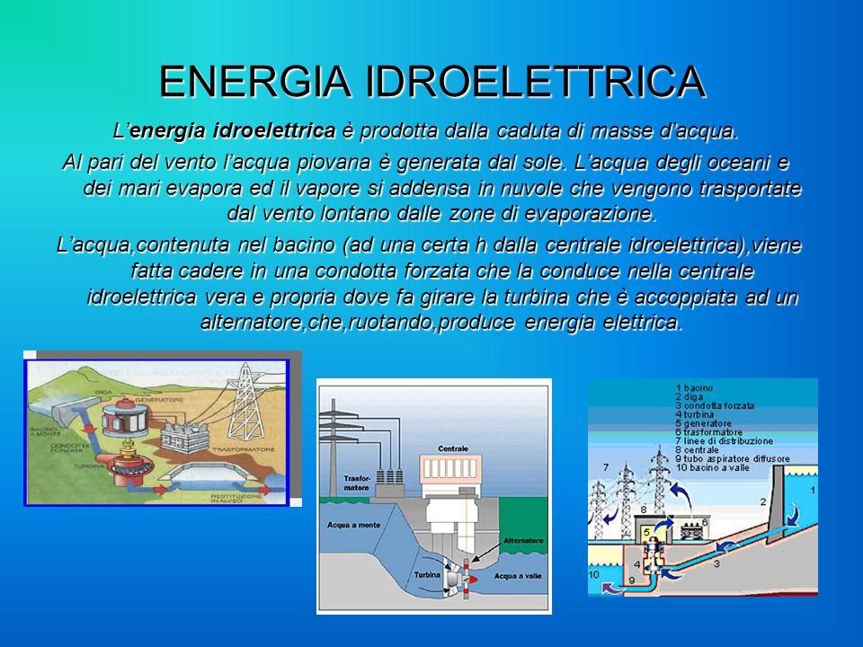 ENERGIA IDROELETTRICA Lenergia idroelettrica è prodotta dalla caduta di masse dacqua. Al pari del vento lacqua piovana è generata dal sole. Lacqua deg