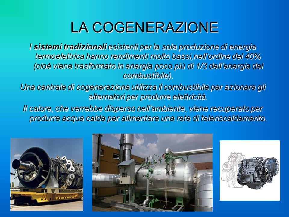 LA COGENERAZIONE I sistemi tradizionali esistenti per la sola produzione di energia termoelettrica hanno rendimenti molto bassi,nellordine del 40% (ci