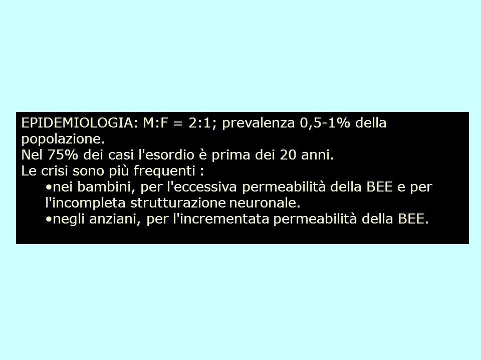EPIDEMIOLOGIA: M:F = 2:1; prevalenza 0,5-1% della popolazione. Nel 75% dei casi l'esordio è prima dei 20 anni. Le crisi sono più frequenti : nei bambi