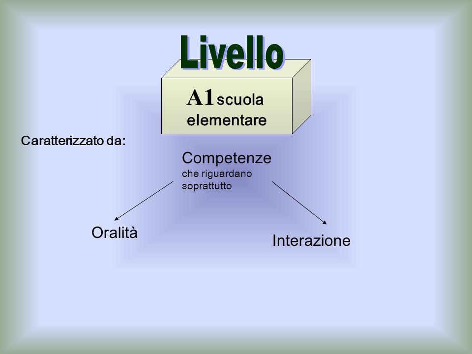 Modulo 3: the body: unit 1 Task 2: Creative thinking Obiettivi: Obiettivi linguistici : comprendere e produrre il lessico relativo a numeri, colori e parti del corpo, comprendere e produrre and (HFW) Obiettivi multidisciplinari : Usare la propria creatività abbinando creativamente il lessico appreso Comprendere(in italiano) le consegne per eseguire il compito Obiettivi abilità sociali : Usare un tono di voce adeguato, ascoltare attivamente, fare a turno Caratteristiche dei gruppi Dimensione : 6 gruppi da 3 alunni Composizione :gruppi misti Criteri di scelta : si è scelto di non avere gruppi di sole femmine o soli maschi e di abbinare gli alunni in modo da avere in ogni gruppo varie abilità diverse.