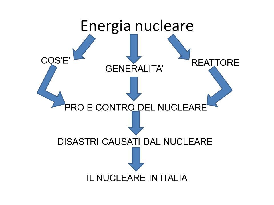 Per energia nucleare si intendono tutti quei fenomeni in cui si ha produzione di energia in seguito a delle reazioni nucleari FUSIONE NUCLEAREFISSIONE NUCLEARE