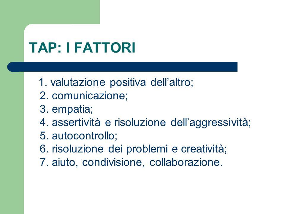 TAP: I FATTORI 1.valutazione positiva dellaltro; 2.