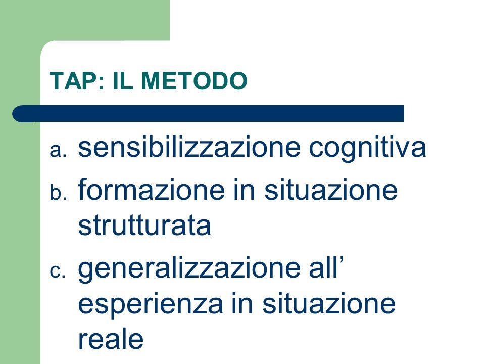 TAP: IL METODO a.sensibilizzazione cognitiva b. formazione in situazione strutturata c.