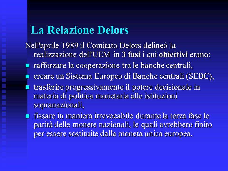 La Relazione Delors Nell aprile 1989 il Comitato Delors delineò la realizzazione dell UEM in 3 fasi i cui obiettivi erano: rafforzare la cooperazione tra le banche centrali, rafforzare la cooperazione tra le banche centrali, creare un Sistema Europeo di Banche centrali (SEBC), creare un Sistema Europeo di Banche centrali (SEBC), trasferire progressivamente il potere decisionale in materia di politica monetaria alle istituzioni sopranazionali, trasferire progressivamente il potere decisionale in materia di politica monetaria alle istituzioni sopranazionali, fissare in maniera irrevocabile durante la terza fase le parità delle monete nazionali, le quali avrebbero finito per essere sostituite dalla moneta unica europea.