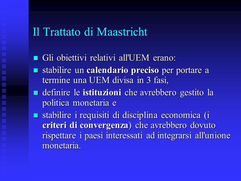 Il Trattato di Maastricht Gli obiettivi relativi all UEM erano: Gli obiettivi relativi all UEM erano: stabilire un calendario preciso per portare a termine una UEM divisa in 3 fasi, stabilire un calendario preciso per portare a termine una UEM divisa in 3 fasi, definire le istituzioni che avrebbero gestito la politica monetaria e definire le istituzioni che avrebbero gestito la politica monetaria e stabilire i requisiti di disciplina economica (i criteri di convergenza) che avrebbero dovuto rispettare i paesi interessati ad integrarsi all unione monetaria.
